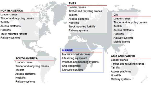 Business regions