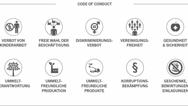 Code of Conduct seit 2020