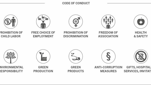 Code of Conduct from 2020