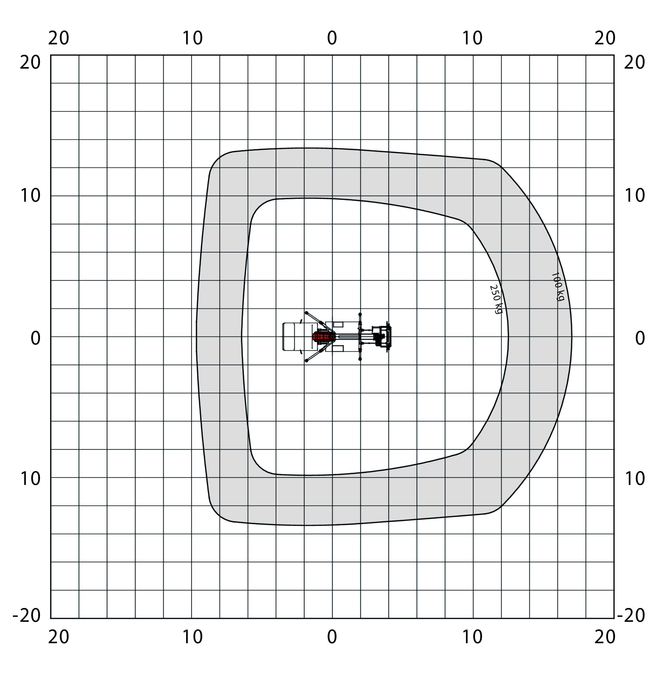 P 250 BK Arbeitsdiagramm 2
