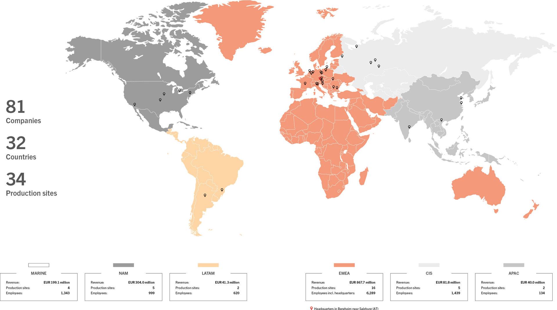 Production sites worldwide