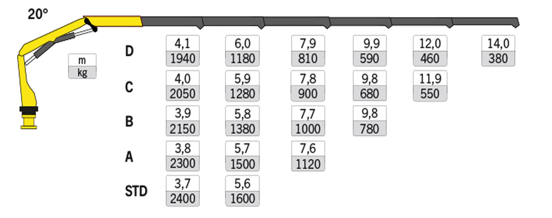 CD2D23 Palfinger Boom Wiring Diagram | Wiring Resources on switch diagrams, lighting diagrams, pinout diagrams, engine diagrams, internet of things diagrams, series and parallel circuits diagrams, gmc fuse box diagrams, sincgars radio configurations diagrams, honda motorcycle repair diagrams, electrical diagrams, friendship bracelet diagrams, smart car diagrams, transformer diagrams, troubleshooting diagrams, led circuit diagrams, electronic circuit diagrams, battery diagrams, hvac diagrams, motor diagrams,